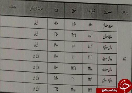 پرواز های شنبه 19 بهمن ماه فرودگاه های مازندران