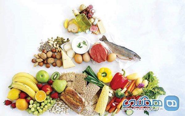 سالم ترین رژیم غذایی در جهان به ویژه برای بانوان
